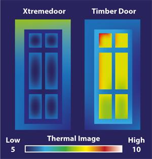 #thermal-image
